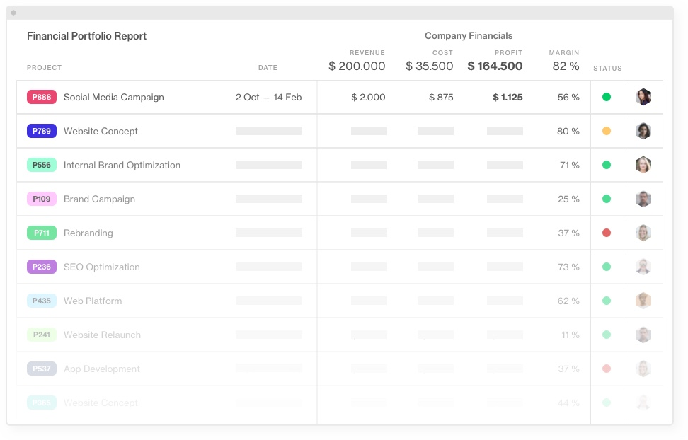 Company Financials