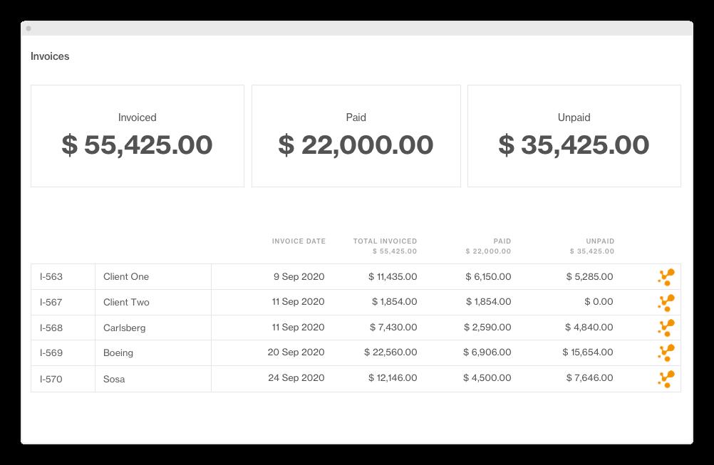 Invoices+economic