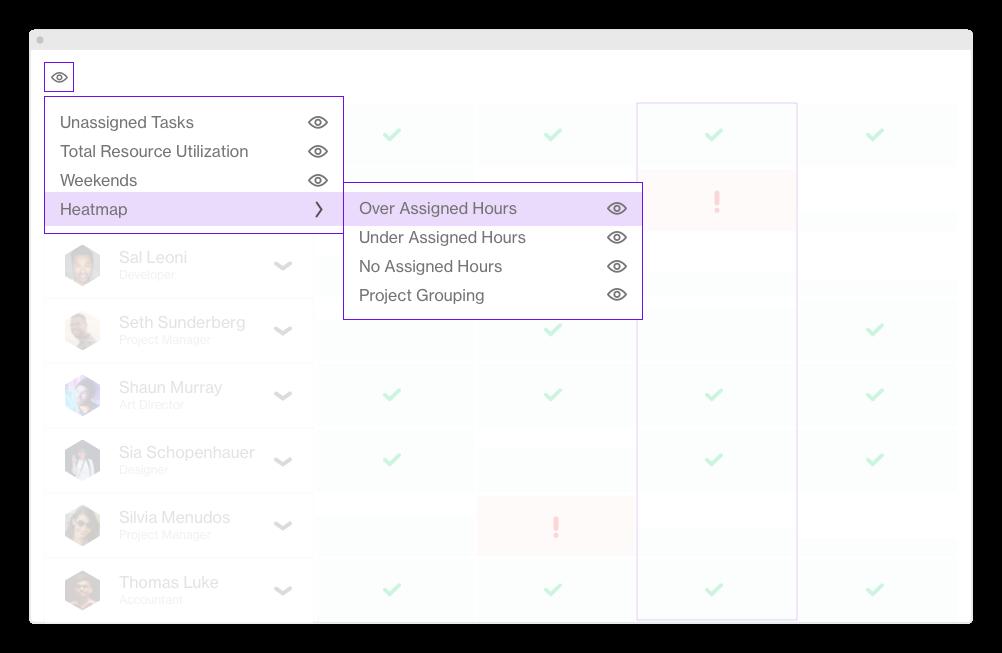 workload management heatmap
