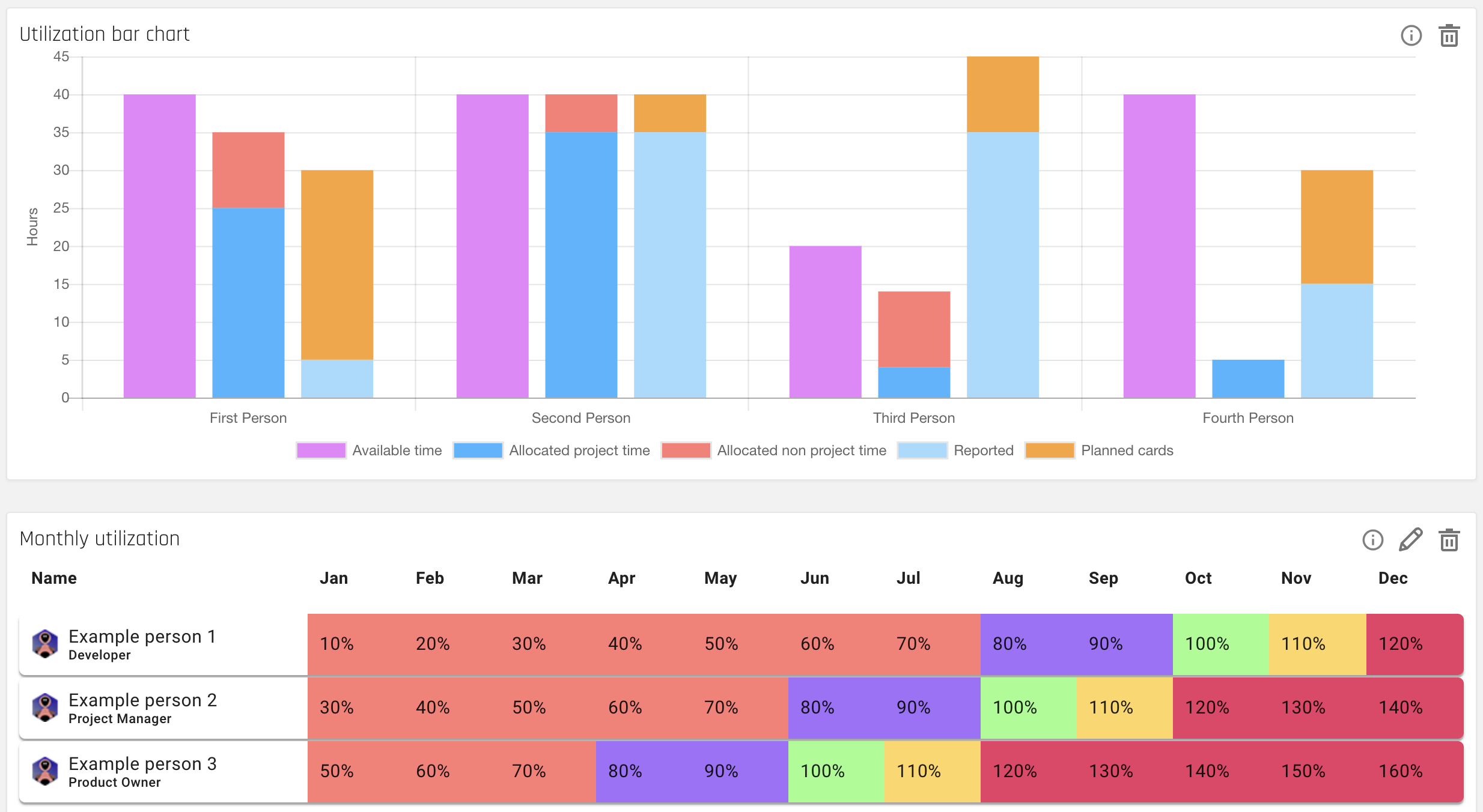forecast_insights-portfolio-utilization