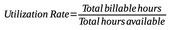 utilization-rate